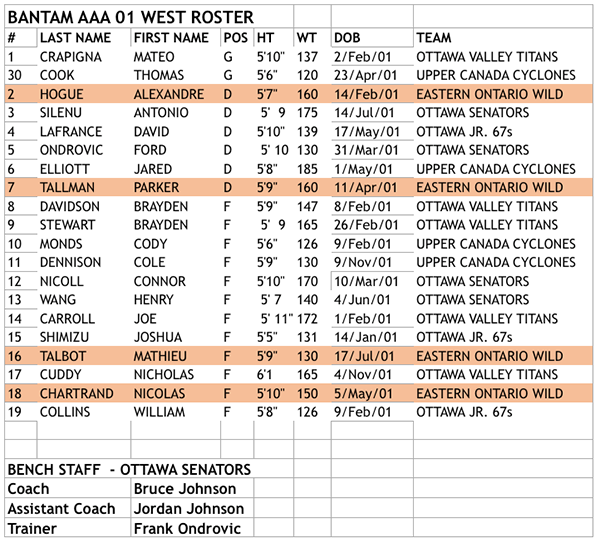 roster
