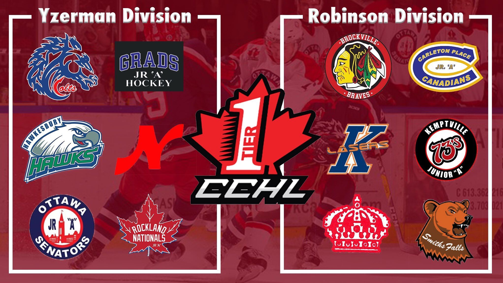 CCHL teams and divisions